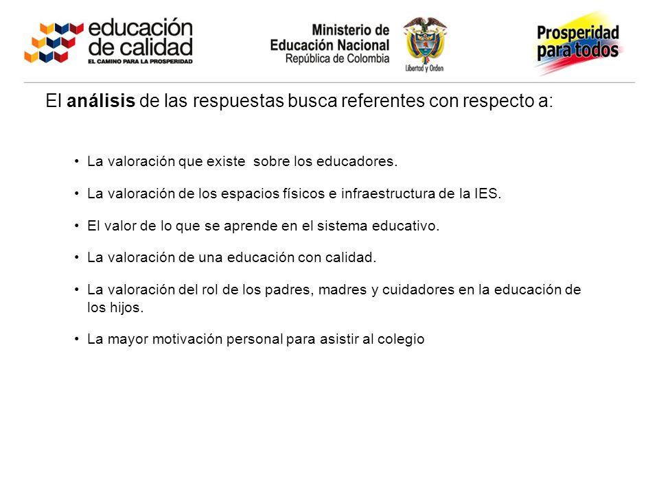 El análisis de las respuestas busca referentes con respecto a: La valoración que existe sobre los educadores. La valoración de los espacios físicos e