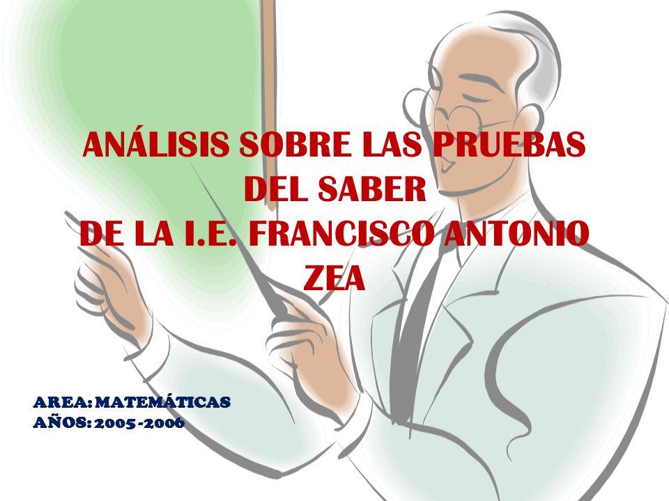 ANÁLISIS SOBRE LAS PRUEBAS DEL SABER DE LA I.E. FRANCISCO ANTONIO ZEA AREA: MATEMÁTICAS AÑOS: 2005 -2006