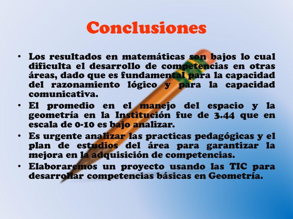 Conclusiones Los resultados en matemáticas son bajos lo cual dificulta el desarrollo de competencias en otras áreas, dado que es fundamental para la c