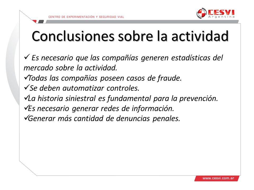 Conclusiones sobre la actividad Es necesario que las compañías generen estadísticas del mercado sobre la actividad.