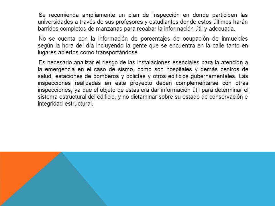 CONCLUSIONES DEL ESTUDIO DE INSPECCIÓN DE EDIFICACIONES De la inspección a las manzanas se concluye que el catastro tiene información errónea o no tie
