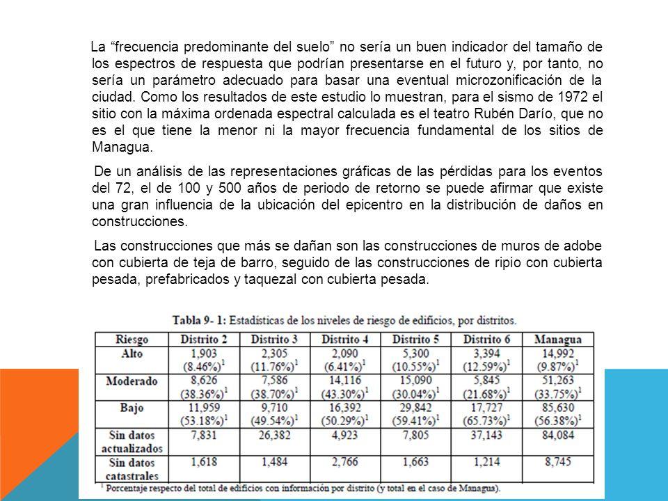 CONCLUSIONES De la inspección a las manzanas se concluye que el catastro tiene información errónea o no tiene información en un 50 por ciento de los c