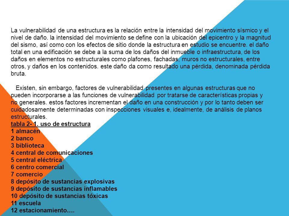 Inspección a edificaciones El análisis de vulnerabilidad de la ciudad de Managua abarca el estudio de los edificios de viviendas y oficinas de particu