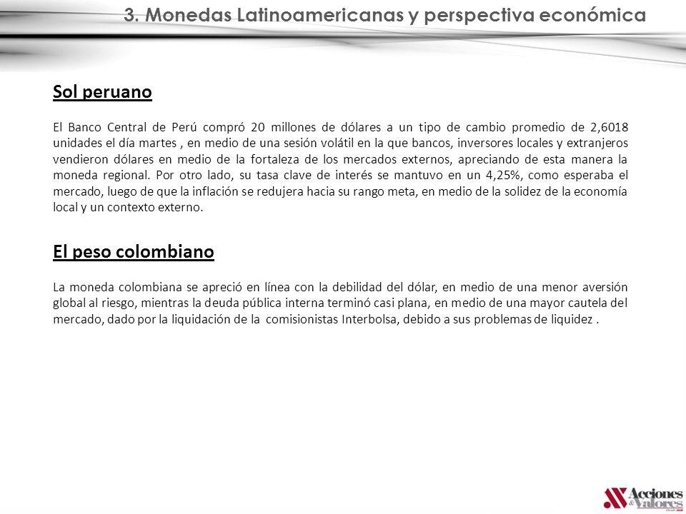 3. Monedas Latinoamericanas y perspectiva económica Sol peruano El Banco Central de Perú compró 20 millones de dólares a un tipo de cambio promedio de
