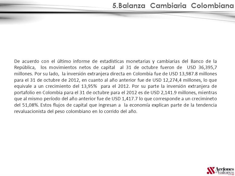 5.Balanza Cambiaria Colombiana De acuerdo con el último informe de estadísticas monetarias y cambiarias del Banco de la República, los movimientos netos de capital al 31 de octubre fueron de USD 36,395,7 millones.