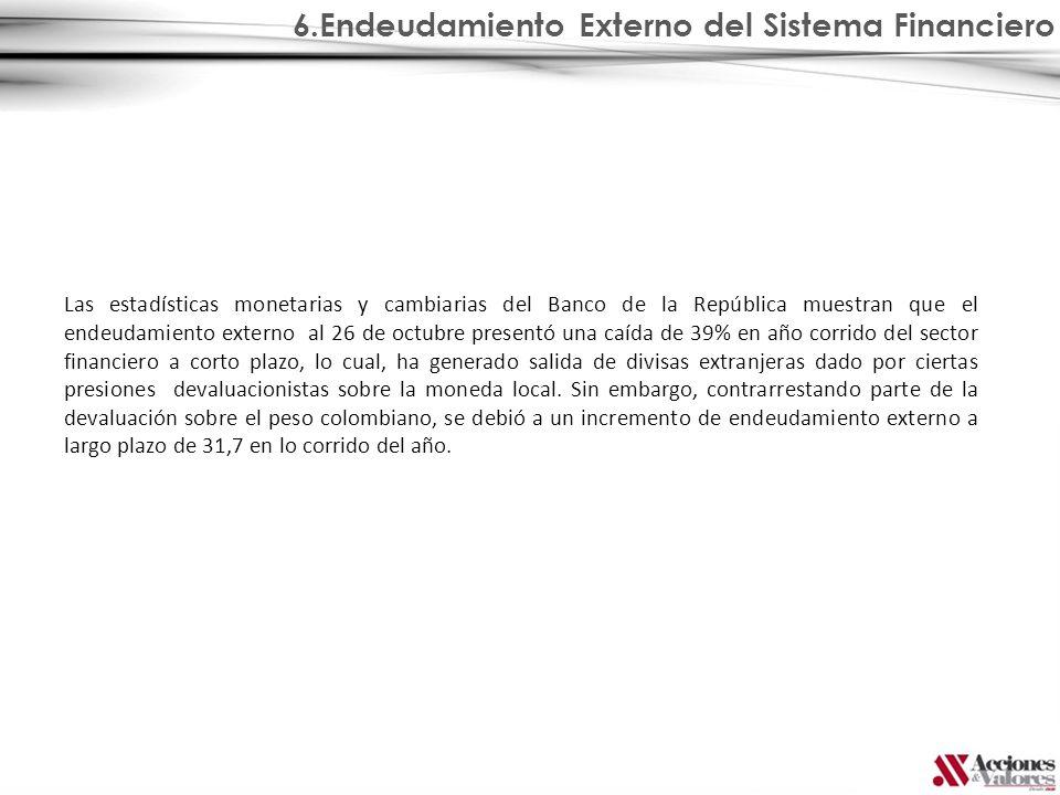6.Endeudamiento Externo del Sistema Financiero Las estadísticas monetarias y cambiarias del Banco de la República muestran que el endeudamiento extern