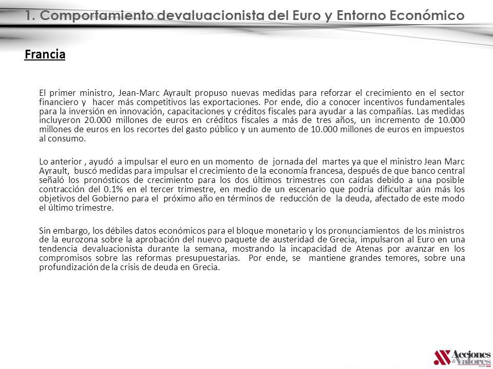 1. Comportamiento devaluacionista del Euro y Entorno Económico Francia El primer ministro, Jean-Marc Ayrault propuso nuevas medidas para reforzar el c