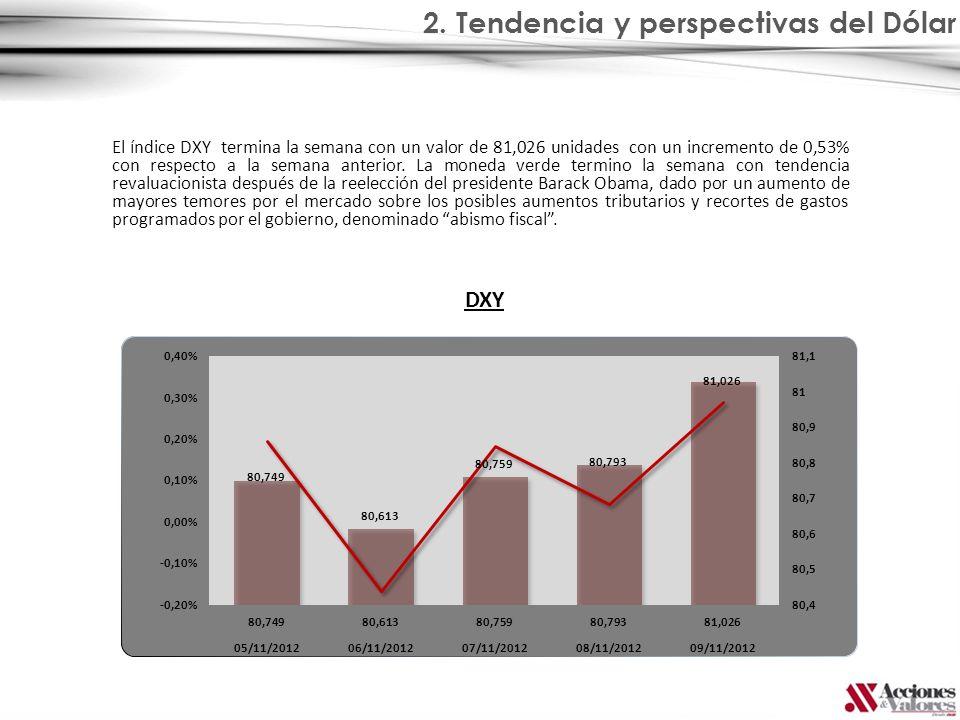 2. Tendencia y perspectivas del Dólar El índice DXY termina la semana con un valor de 81,026 unidades con un incremento de 0,53% con respecto a la sem