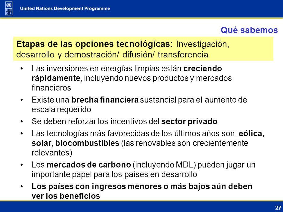 26 PLAN DE ACCIÓN DE BALI PILAR FUNDAMENTAL DESARROLLO Y TRANSFERENCIA DE TECNOLOGÍA Gerardo Rabinovich, ITDT, Argentina