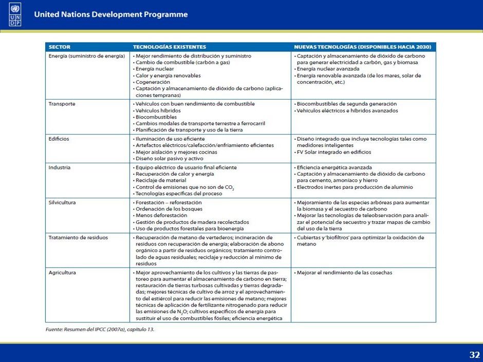 31 Arreglos institucionales para un nuevo mecanismo de IDD&D y transferencia de tecnologías, esto es: nuevo órgano con mandato para: Propuestas de las