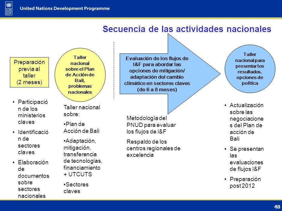 47 Presented at the UNDP Workshop on Investment & Financial Flows 12-13 September, 2008 TRABAJO DE EVALUACIÓN DE FLUJOS DE INVERSIÓN Y FINANCIAMIENTO