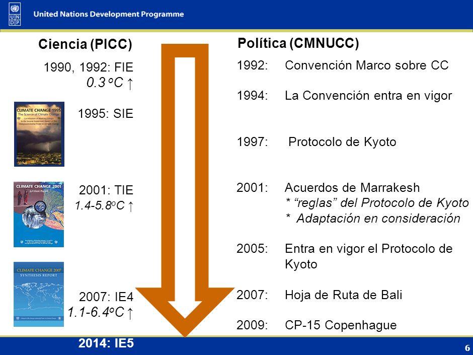 5 VISIÓN GENERAL DE LA HOJA DE RUTA DE BALI Martha Perdomo, Venezuela