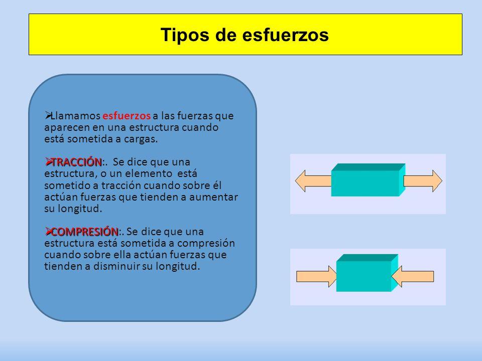 Tipos de esfuerzos Llamamos esfuerzos a las fuerzas que aparecen en una estructura cuando está sometida a cargas. TRACCIÓN TRACCIÓN:. Se dice que una