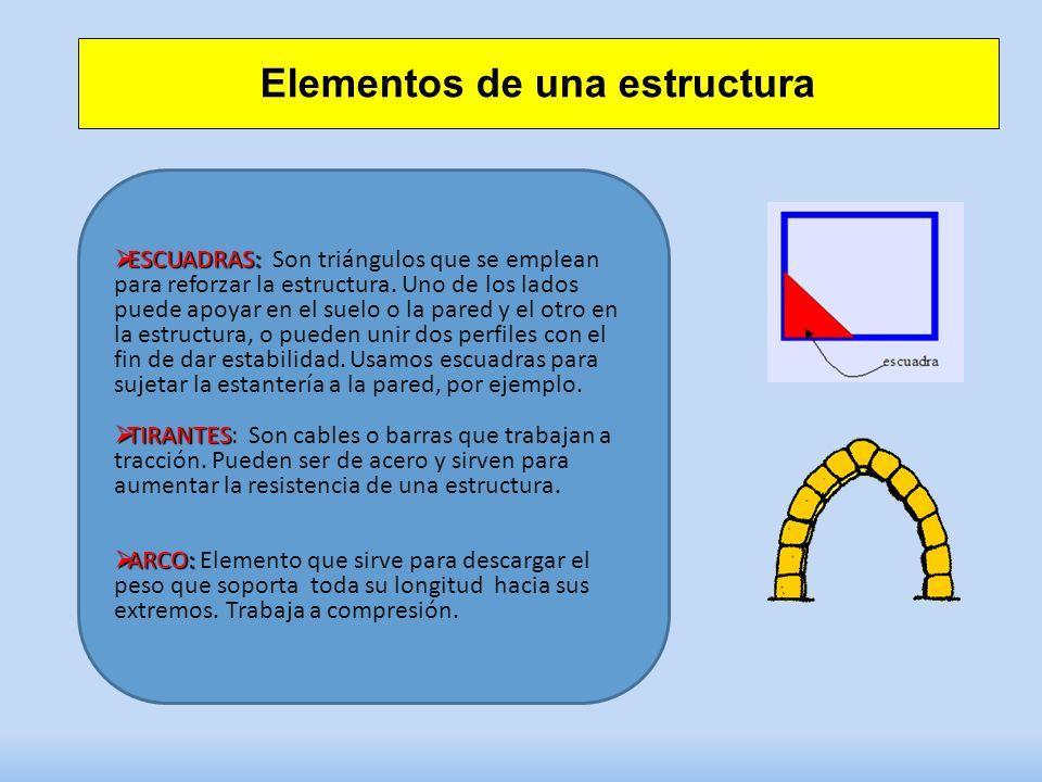 Elementos de una estructura ESCUADRAS: ESCUADRAS: Son triángulos que se emplean para reforzar la estructura. Uno de los lados puede apoyar en el suelo