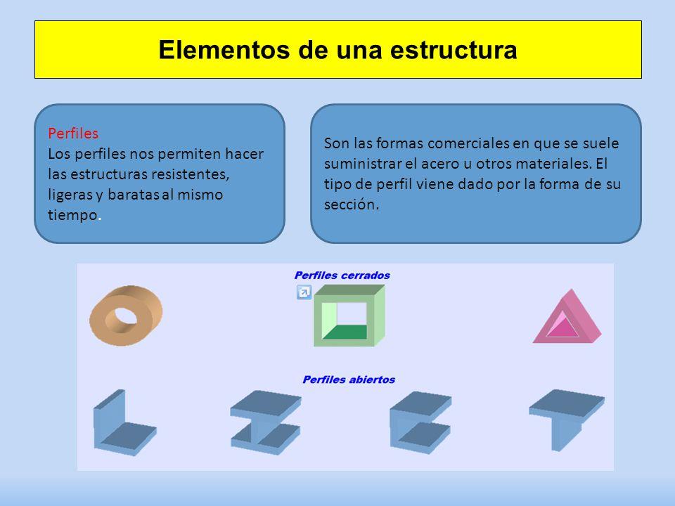 Elementos de una estructura Perfiles Los perfiles nos permiten hacer las estructuras resistentes, ligeras y baratas al mismo tiempo. Son las formas co