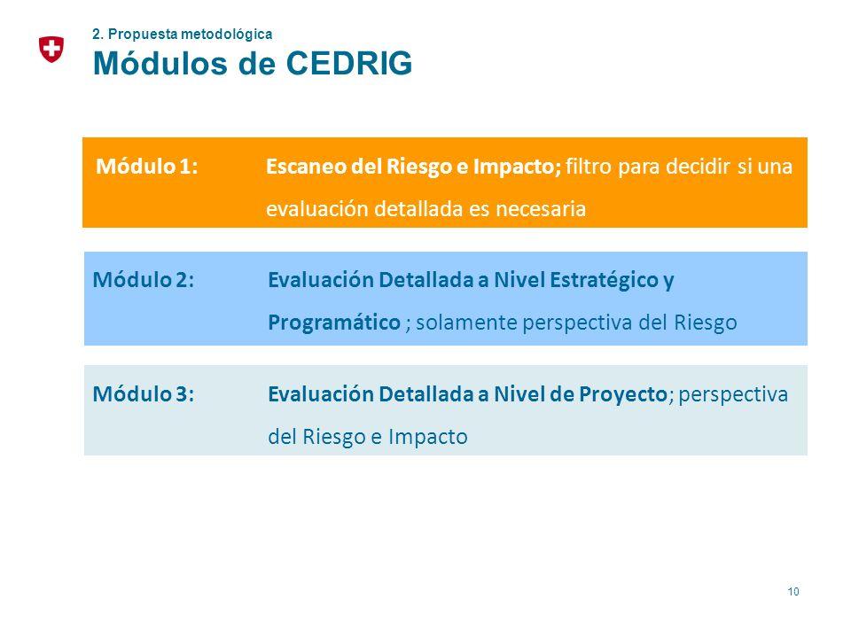 10 2. Propuesta metodológica Módulos de CEDRIG Módulo 1:Escaneo del Riesgo e Impacto; filtro para decidir si una evaluación detallada es necesaria Mód