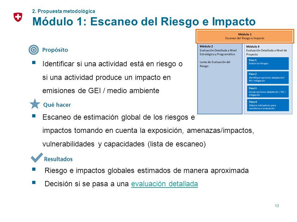 13 2. Propuesta metodológica Módulo 1: Escaneo del Riesgo e Impacto Identificar si una actividad está en riesgo o si una actividad produce un impacto