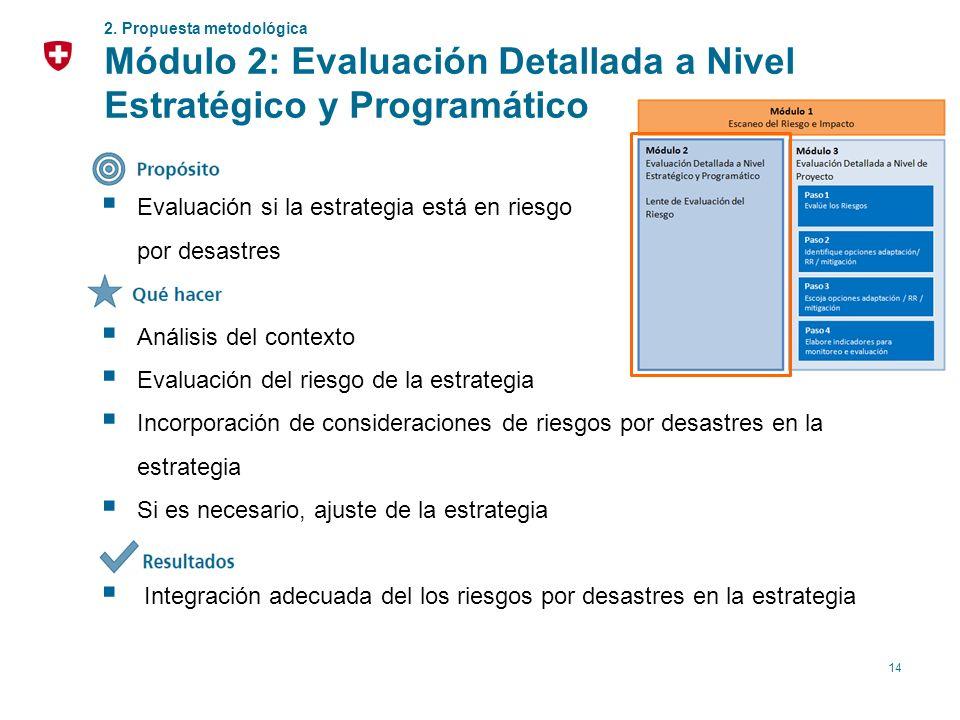 14 2. Propuesta metodológica Módulo 2: Evaluación Detallada a Nivel Estratégico y Programático Evaluación si la estrategia está en riesgo por desastre