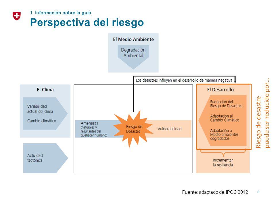 8 1. Información sobre la guía Perspectiva del riesgo Fuente: adaptado de IPCC 2012 Riesgo de desastre puede ser reducido por…