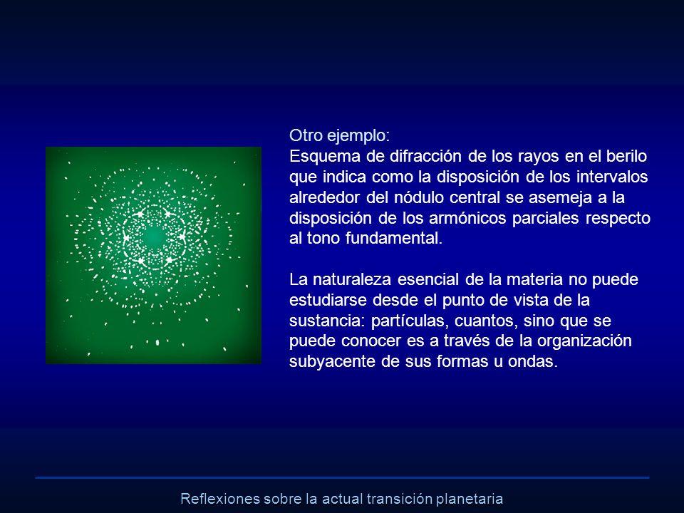 Reflexiones sobre la actual transición planetaria Otro ejemplo: Esquema de difracción de los rayos en el berilo que indica como la disposición de los