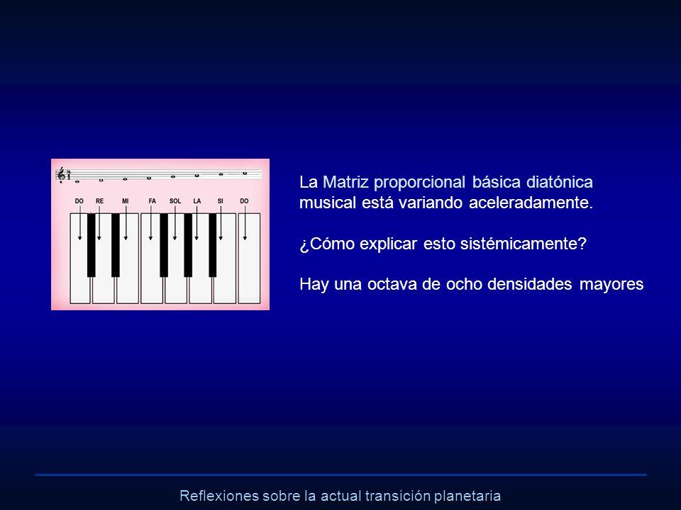 Reflexiones sobre la actual transición planetaria La Matriz proporcional básica diatónica musical está variando aceleradamente. ¿Cómo explicar esto si