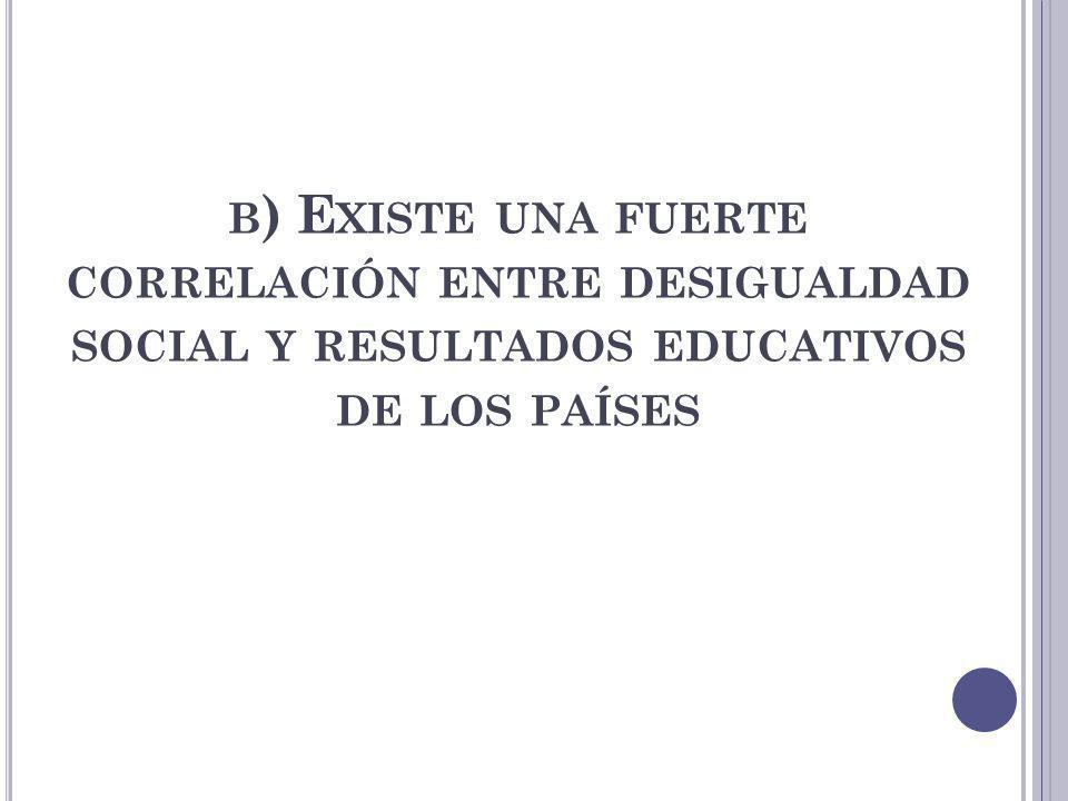 B ) E XISTE UNA FUERTE CORRELACIÓN ENTRE DESIGUALDAD SOCIAL Y RESULTADOS EDUCATIVOS DE LOS PAÍSES