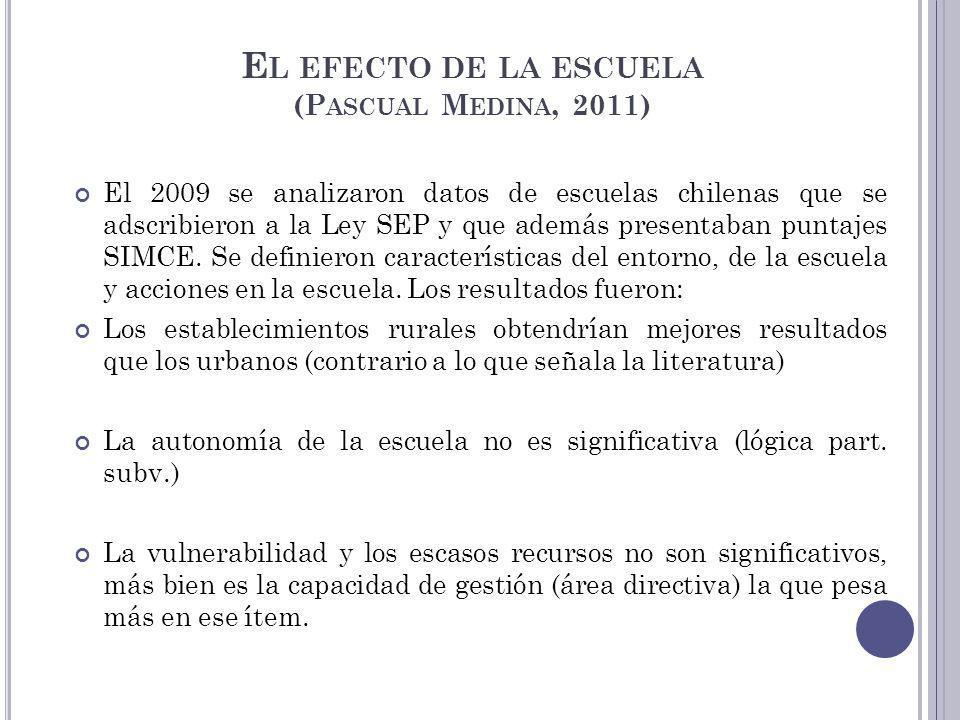 E L EFECTO DE LA ESCUELA (P ASCUAL M EDINA, 2011) El 2009 se analizaron datos de escuelas chilenas que se adscribieron a la Ley SEP y que además prese