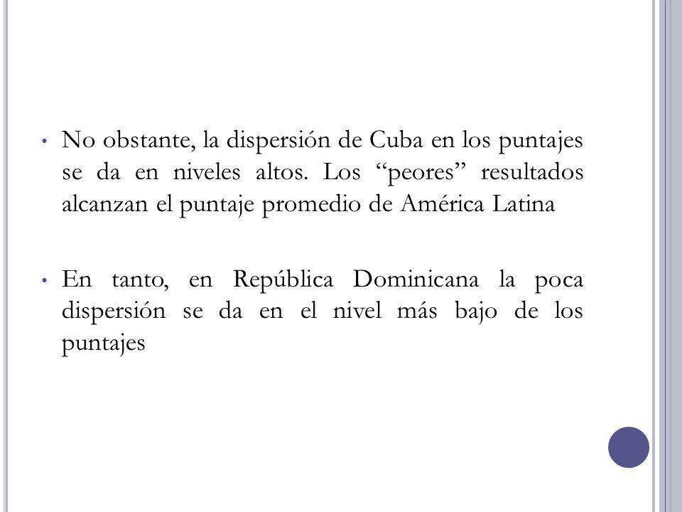 No obstante, la dispersión de Cuba en los puntajes se da en niveles altos. Los peores resultados alcanzan el puntaje promedio de América Latina En tan