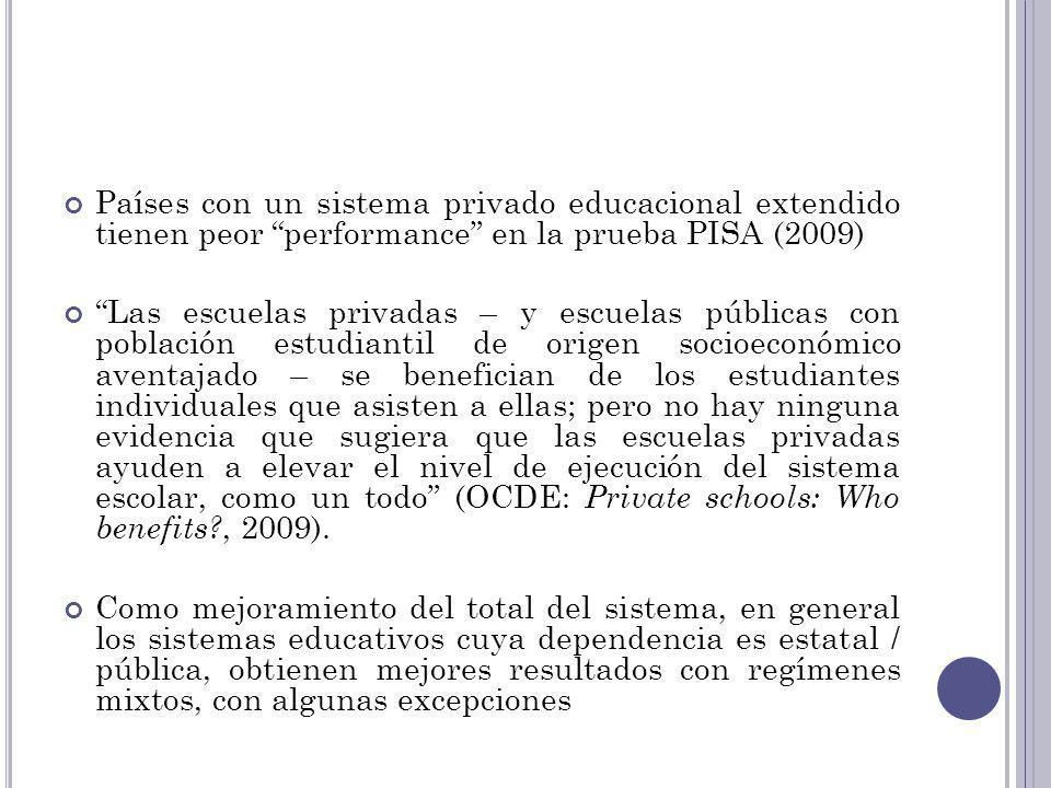 Países con un sistema privado educacional extendido tienen peor performance en la prueba PISA (2009) Las escuelas privadas – y escuelas públicas con p