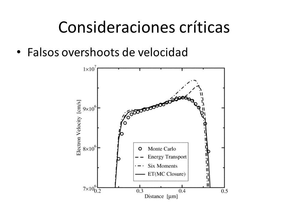 Consideraciones críticas Falsos overshoots de velocidad