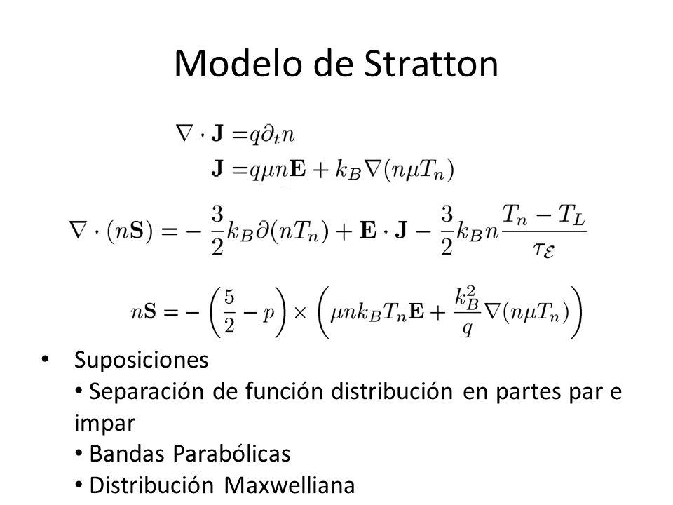 Modelo de Stratton Suposiciones Separación de función distribución en partes par e impar Bandas Parabólicas Distribución Maxwelliana