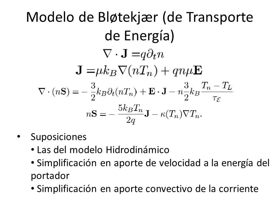 Modelo de Bløtekjær (de Transporte de Energía) Suposiciones Las del modelo Hidrodinámico Simplificación en aporte de velocidad a la energía del portador Simplificación en aporte convectivo de la corriente