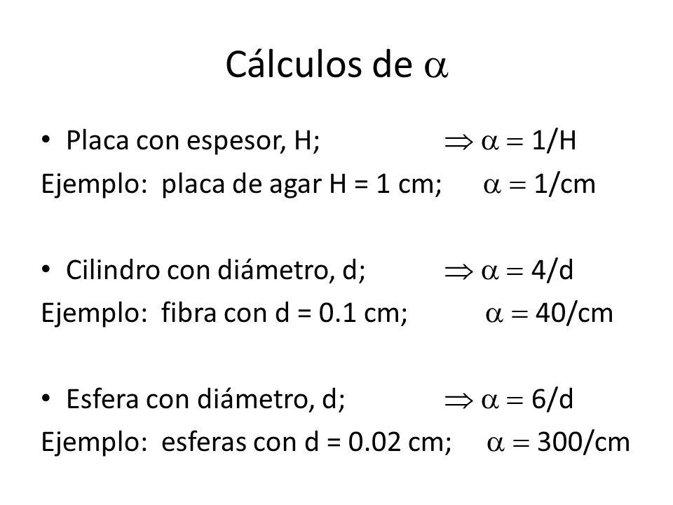 Cálculos de Placa con espesor, H; 1/H Ejemplo: placa de agar H = 1 cm; 1/cm Cilindro con diámetro, d; 4/d Ejemplo: fibra con d = 0.1 cm; 40/cm Esfera