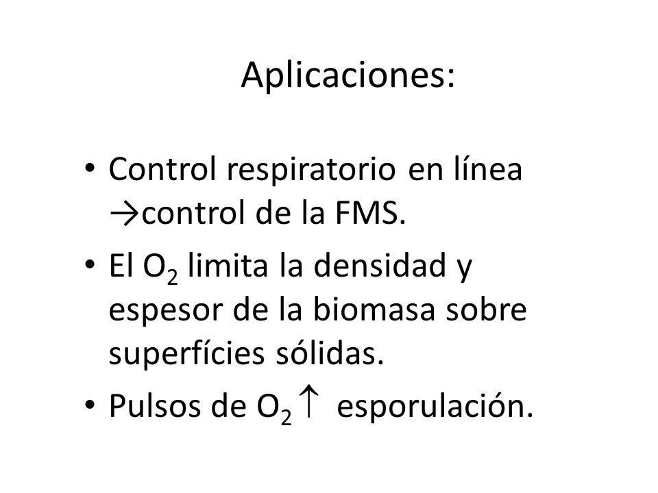 Aplicaciones: Control respiratorio en línea control de la FMS. El O 2 limita la densidad y espesor de la biomasa sobre superfícies sólidas. Pulsos de