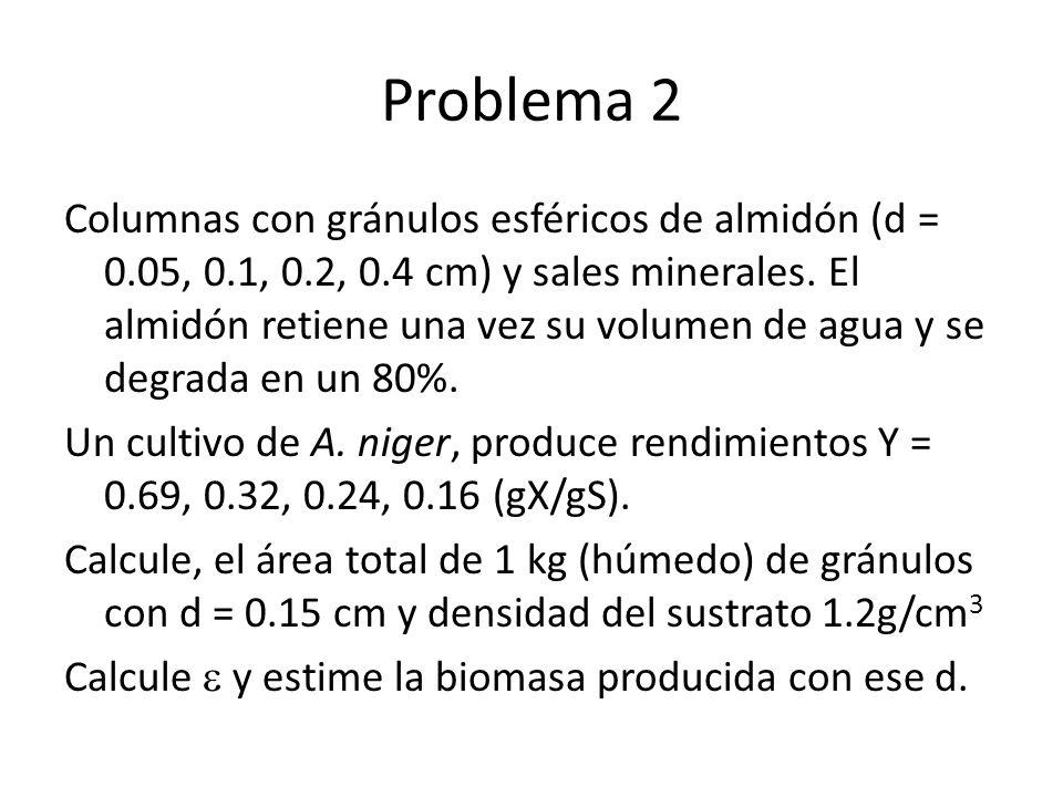 Problema 2 Columnas con gránulos esféricos de almidón (d = 0.05, 0.1, 0.2, 0.4 cm) y sales minerales. El almidón retiene una vez su volumen de agua y