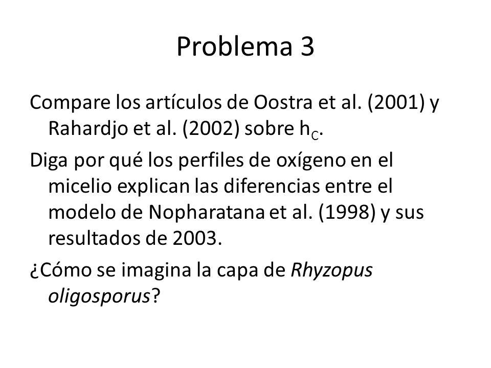 Problema 3 Compare los artículos de Oostra et al. (2001) y Rahardjo et al. (2002) sobre h C. Diga por qué los perfiles de oxígeno en el micelio explic