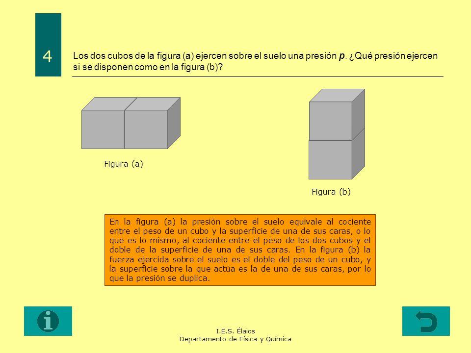 I.E.S. Élaios Departamento de Física y Química Los dos cubos de la figura (a) ejercen sobre el suelo una presión p. ¿Qué presión ejercen si se dispone