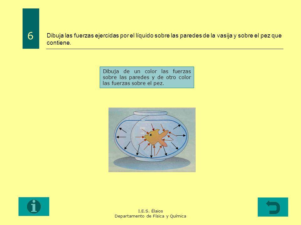 I.E.S. Élaios Departamento de Física y Química Dibuja las fuerzas ejercidas por el líquido sobre las paredes de la vasija y sobre el pez que contiene.