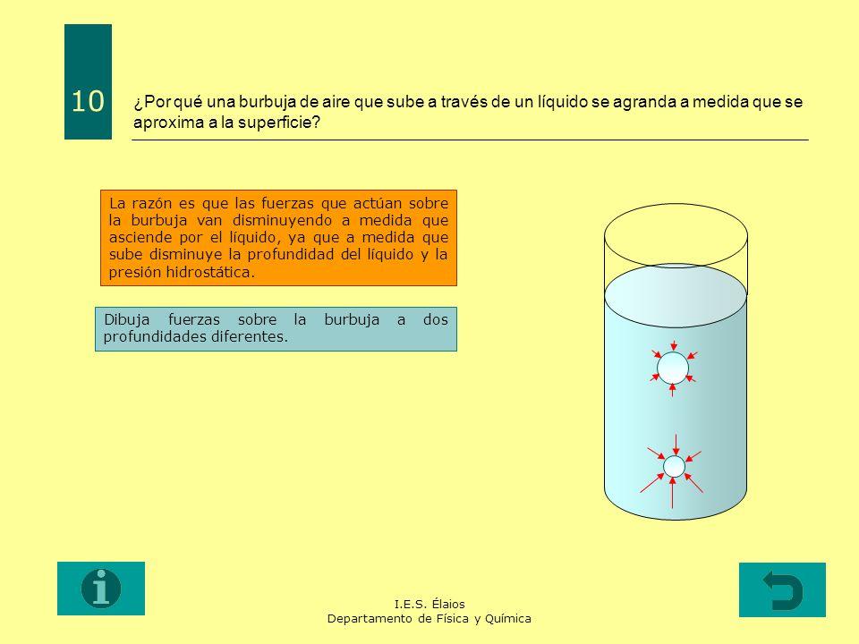I.E.S. Élaios Departamento de Física y Química ¿Por qué una burbuja de aire que sube a través de un líquido se agranda a medida que se aproxima a la s