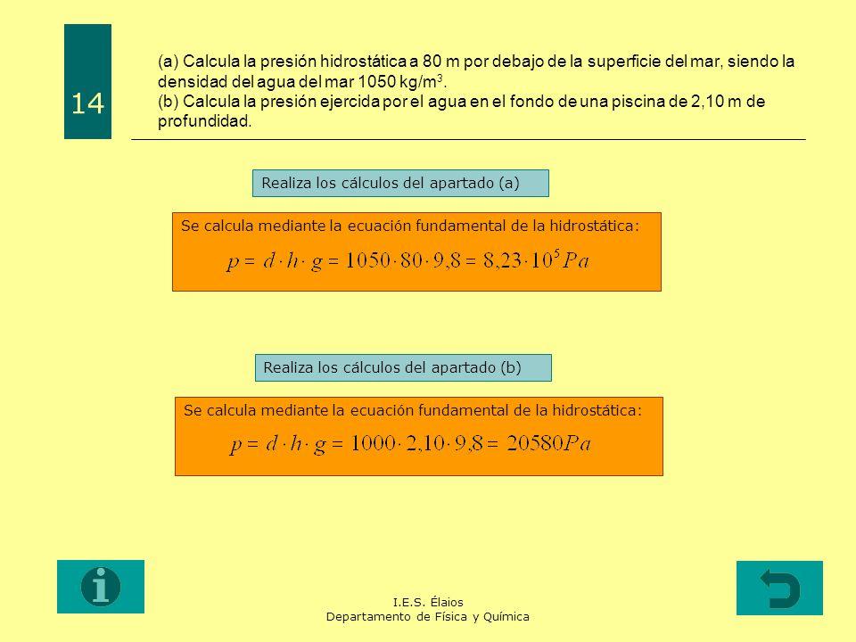 I.E.S. Élaios Departamento de Física y Química (a) Calcula la presión hidrostática a 80 m por debajo de la superficie del mar, siendo la densidad del