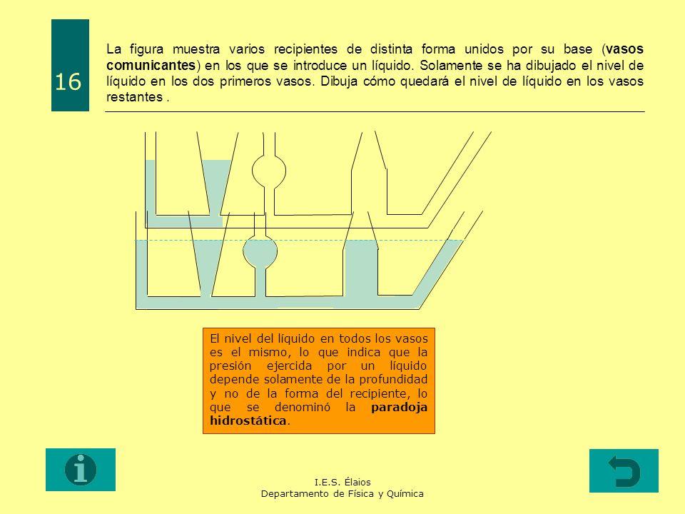 I.E.S. Élaios Departamento de Física y Química La figura muestra varios recipientes de distinta forma unidos por su base (vasos comunicantes) en los q