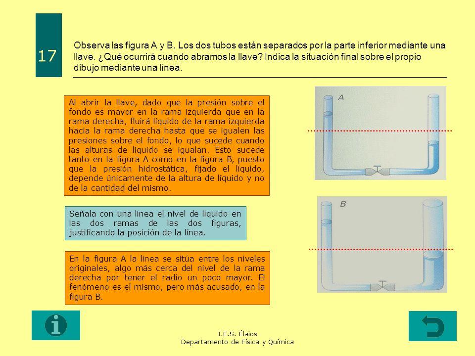 I.E.S. Élaios Departamento de Física y Química Observa las figura A y B. Los dos tubos están separados por la parte inferior mediante una llave. ¿Qué