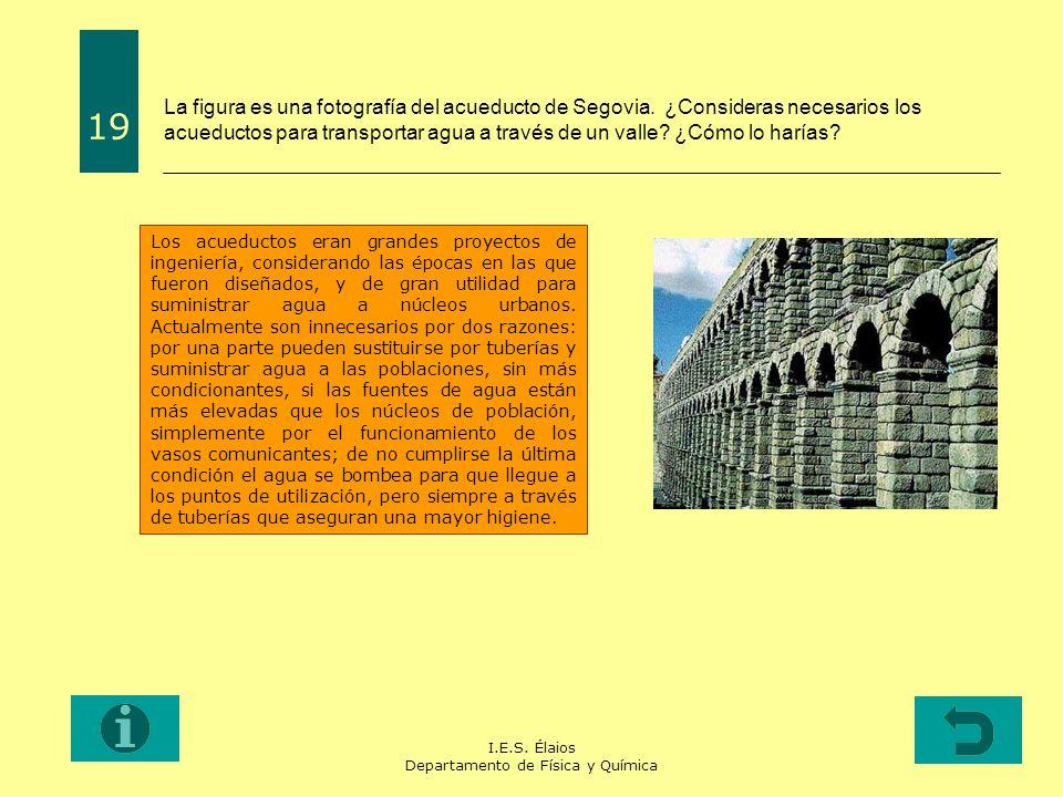 I.E.S. Élaios Departamento de Física y Química La figura es una fotografía del acueducto de Segovia. ¿Consideras necesarios los acueductos para transp