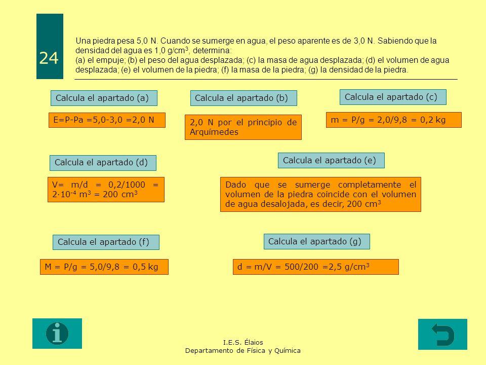 I.E.S.Élaios Departamento de Física y Química Una piedra pesa 5,0 N.