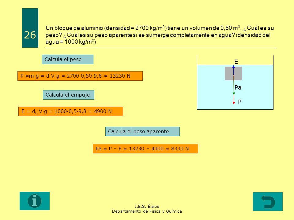 I.E.S. Élaios Departamento de Física y Química Un bloque de aluminio (densidad = 2700 kg/m 3 ) tiene un volumen de 0,50 m 3. ¿Cuál es su peso? ¿Cuál e