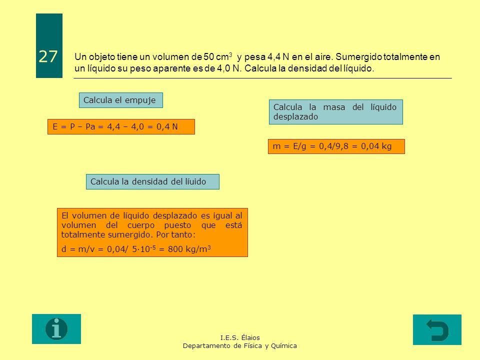 I.E.S. Élaios Departamento de Física y Química Un objeto tiene un volumen de 50 cm 3 y pesa 4,4 N en el aire. Sumergido totalmente en un líquido su pe