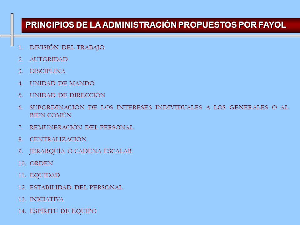 PRINCIPIOS DE LA ADMINISTRACIÓN PROPUESTOS POR FAYOL 1.DIVISIÓN DEL TRABAJO.