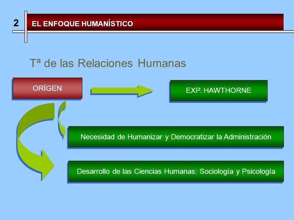 2 Tª de las Relaciones Humanas ORÍGEN Necesidad de Humanizar y Democratizar la Administración EL ENFOQUE HUMANÍSTICO EXP.