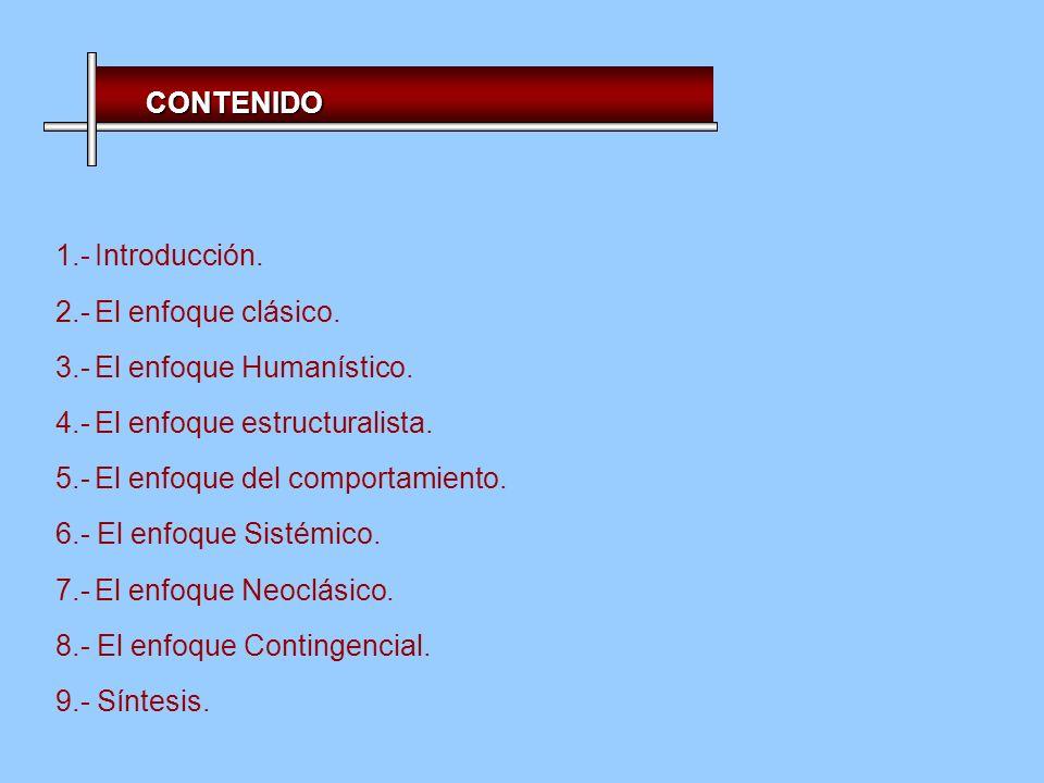 CONTENIDO 1.-Introducción.2. El enfoque clásico. 3.