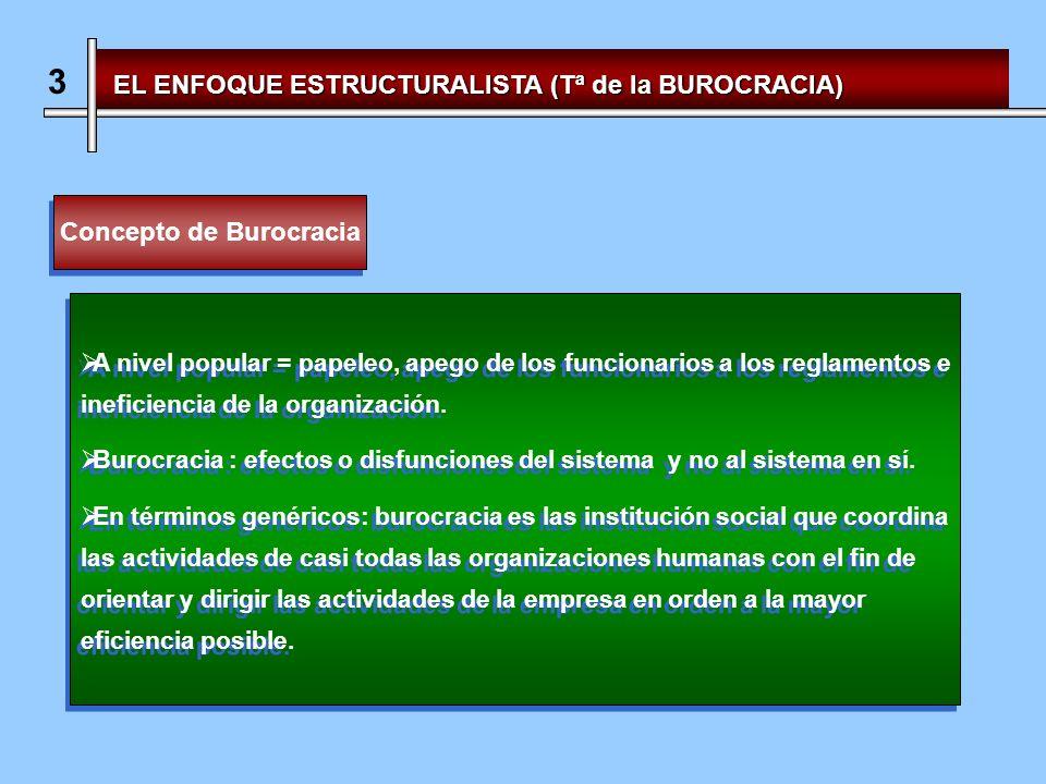 3 EL ENFOQUE ESTRUCTURALISTA (Tª de la BUROCRACIA) Concepto de Burocracia A nivel popular = papeleo, apego de los funcionarios a los reglamentos e ineficiencia de la organización.